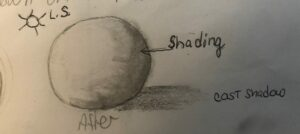 A sphere with shading and a cast shadow at the base